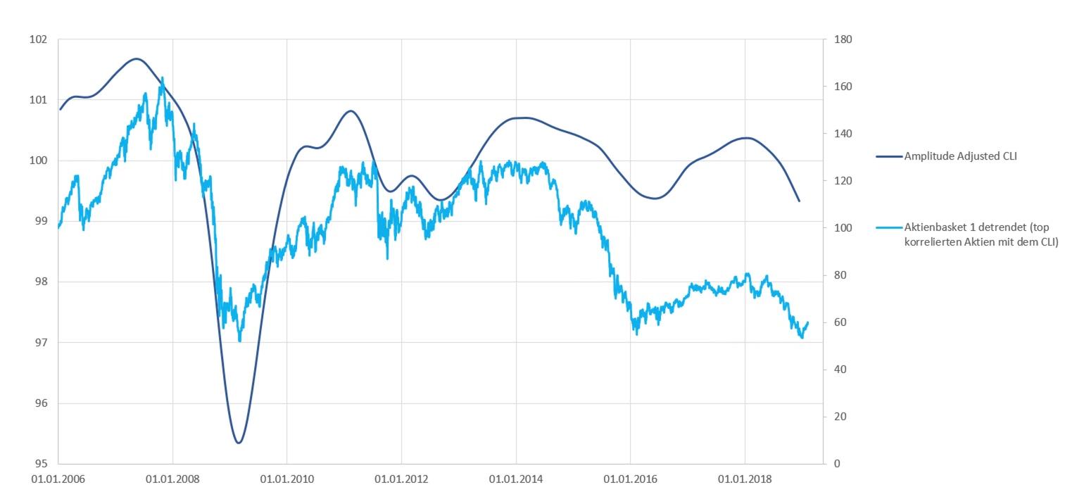 Vermessung der Welt_Chart 05